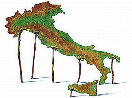 Olasz gazdaság